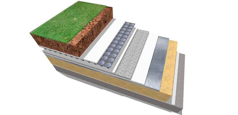 Advantages Of Sintec Green Roof System - Roof Waterproofing
